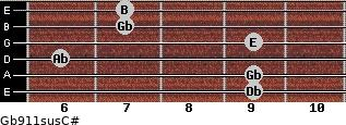 Gb9/11sus/C# for guitar on frets 9, 9, 6, 9, 7, 7