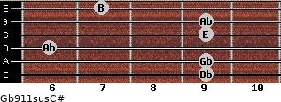 Gb9/11sus/C# for guitar on frets 9, 9, 6, 9, 9, 7