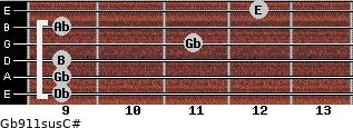 Gb9/11sus/C# for guitar on frets 9, 9, 9, 11, 9, 12