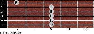 Gb9/11sus/C# for guitar on frets 9, 9, 9, 9, 9, 7