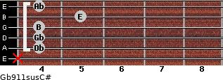 Gb9/11sus/C# for guitar on frets x, 4, 4, 4, 5, 4