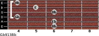 Gb9/13/Bb for guitar on frets 6, 6, 4, 6, 5, 4
