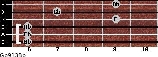 Gb9/13/Bb for guitar on frets 6, 6, 6, 9, 7, 9