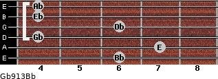 Gb9/13/Bb for guitar on frets 6, 7, 4, 6, 4, 4