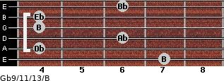 Gb9/11/13/B for guitar on frets 7, 4, 6, 4, 4, 6