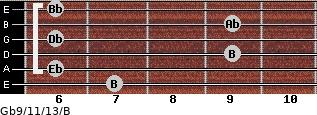 Gb9/11/13/B for guitar on frets 7, 6, 9, 6, 9, 6