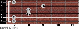 Gb9/11/13/B for guitar on frets 7, 7, 8, 8, 9, 7