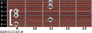 Gb9/11/13/C# for guitar on frets 9, 11, 9, 9, 11, 11