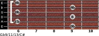 Gb9/11/13/C# for guitar on frets 9, 6, 9, 6, 9, 6
