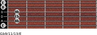 Gb9/11/13/E for guitar on frets 0, 1, 1, 1, 0, 0