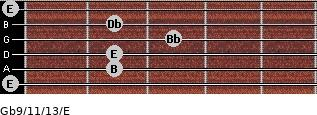 Gb9/11/13/E for guitar on frets 0, 2, 2, 3, 2, 0