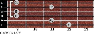 Gb9/11/13/E for guitar on frets 12, 11, 9, 9, 11, 9