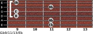 Gb9/11/13/Eb for guitar on frets 11, 11, 9, 9, 11, 9