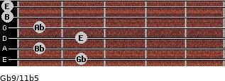 Gb9/11b5 for guitar on frets 2, 1, 2, 1, 0, 0