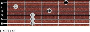Gb9/11b5 for guitar on frets 2, 2, 2, 3, 1, 4