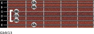 Gb9/13 for guitar on frets 2, 1, 1, 1, 2, 2