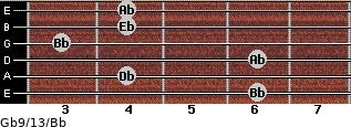 Gb9/13/Bb for guitar on frets 6, 4, 6, 3, 4, 4