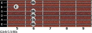 Gb9/13/Bb for guitar on frets 6, 6, 6, 6, 5, 6