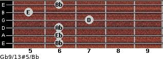 Gb9/13#5/Bb for guitar on frets 6, 6, 6, 7, 5, 6