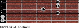 Gb9/13#5/E add(m3) guitar chord