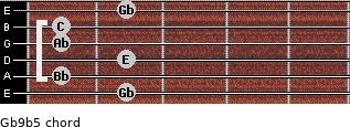 Gb9b5 for guitar on frets 2, 1, 2, 1, 1, 2