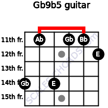 Gb9b5 for guitar on frets 14, 11, 14, 11, 11, 12