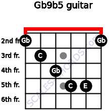 Gb9b5 for guitar on frets 2, 3, 4, 5, 5, 2