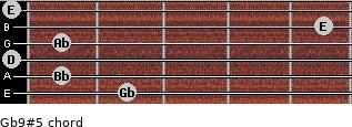 Gb9#5 for guitar on frets 2, 1, 0, 1, 5, 0