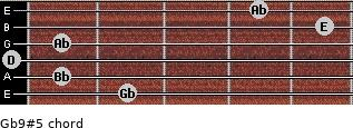 Gb9#5 for guitar on frets 2, 1, 0, 1, 5, 4