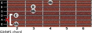 Gb9#5 for guitar on frets 2, x, 2, 3, 3, 4