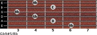 Gb9#5/Bb for guitar on frets 6, 5, 4, 3, 5, 4