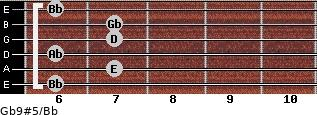 Gb9#5/Bb for guitar on frets 6, 7, 6, 7, 7, 6