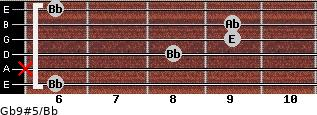 Gb9#5/Bb for guitar on frets 6, x, 8, 9, 9, 6
