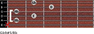 Gb9#5/Bb for guitar on frets x, 1, 2, 1, 3, 2