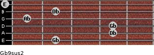 Gb9sus2 for guitar on frets 2, 4, 4, 1, 2, 0