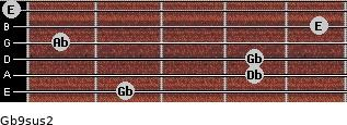 Gb9sus2 for guitar on frets 2, 4, 4, 1, 5, 0
