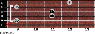 Gb9sus2 for guitar on frets x, 9, 11, 11, 9, 12
