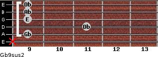 Gb9sus2 for guitar on frets x, 9, 11, 9, 9, 9