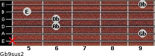 Gb9sus2 for guitar on frets x, 9, 6, 6, 5, 9