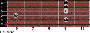 Gb9sus2 for guitar on frets x, 9, 6, 9, 9, 9