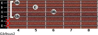 Gb9sus2 for guitar on frets x, x, 4, 6, 5, 4