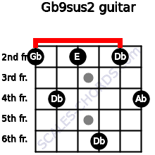 Gb9sus2 for guitar on frets 2, 4, 2, 6, 2, 4