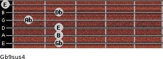Gb9sus4 for guitar on frets 2, 2, 2, 1, 2, 0