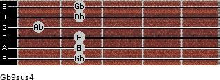 Gb9sus4 for guitar on frets 2, 2, 2, 1, 2, 2