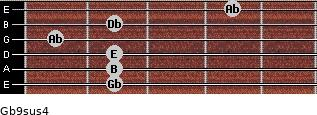 Gb9sus4 for guitar on frets 2, 2, 2, 1, 2, 4