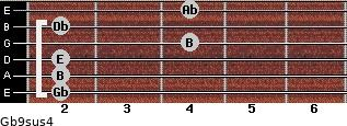 Gb9sus4 for guitar on frets 2, 2, 2, 4, 2, 4