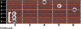 Gb9sus4 for guitar on frets 2, 2, 2, 6, 5, 4
