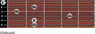 Gb9sus4 for guitar on frets 2, 2, 4, 1, 2, 0
