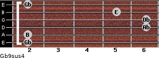 Gb9sus4 for guitar on frets 2, 2, 6, 6, 5, 2