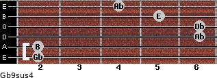 Gb9sus4 for guitar on frets 2, 2, 6, 6, 5, 4